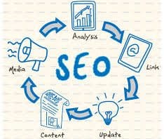 SEO for small business is essential